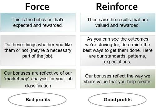 Force Reinforce Smaller